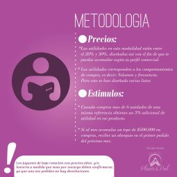 metodologia vxc4